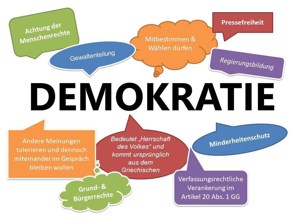 https://www.rheine.de/media/www.rheine.de/media/med_924/4877_demokratie.jpg